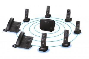 Tổng đài Wifi không dây gồm tổng đài và 10 máy lẻ WiFi